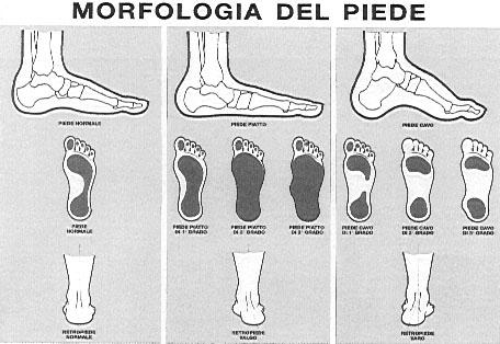 faq_foot